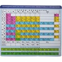 Коврик для мыши CBR <CMP 023> Chemistry (PVC+EVA, 215х175х3мм)